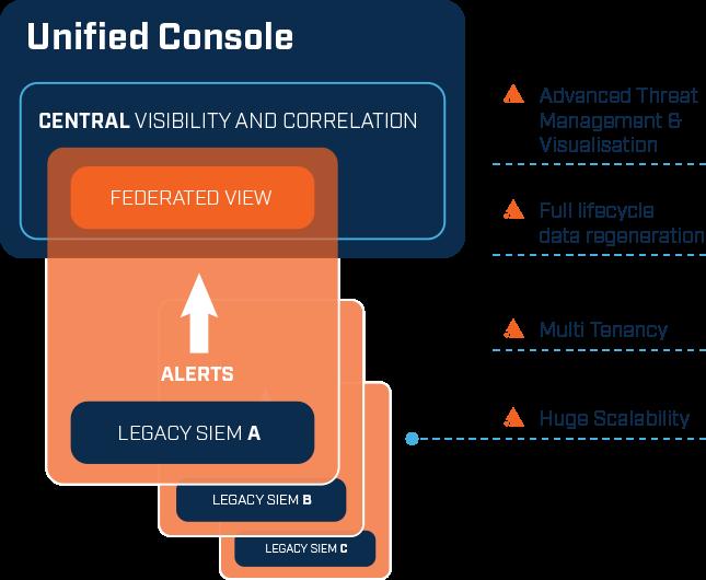 Huntsman-Unified-Console