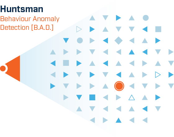 anomaly detection in cyber security
