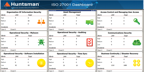 ISO27001 Compliance Dashboarrd