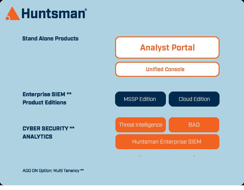 Huntsman-CSP_v1