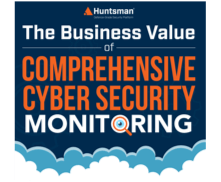 Infographic showing business value of monitoring
