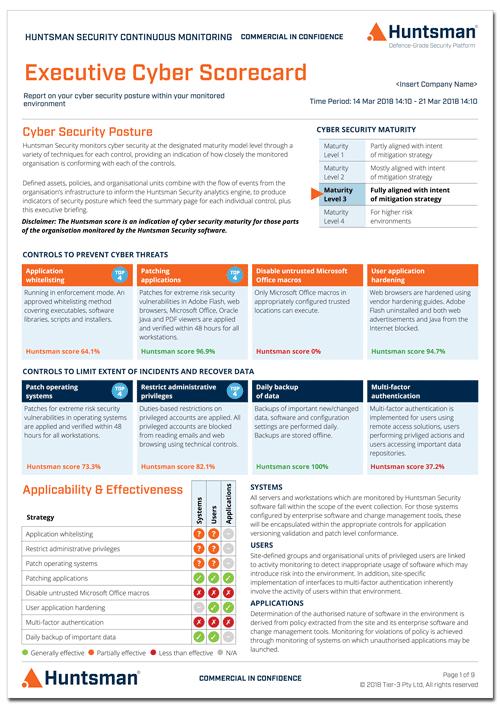 Executive Cyber Scorecard Huntsman