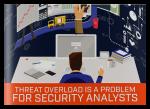 Security Incident Handling (Threat Overload)