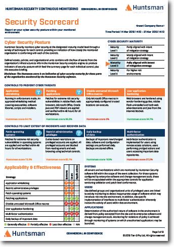 Security Scorecard Overview