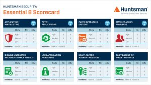 Essential 8 Scorecard image of operational dashboard