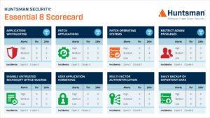 Essential 8 Scorecard image of operational dashboard