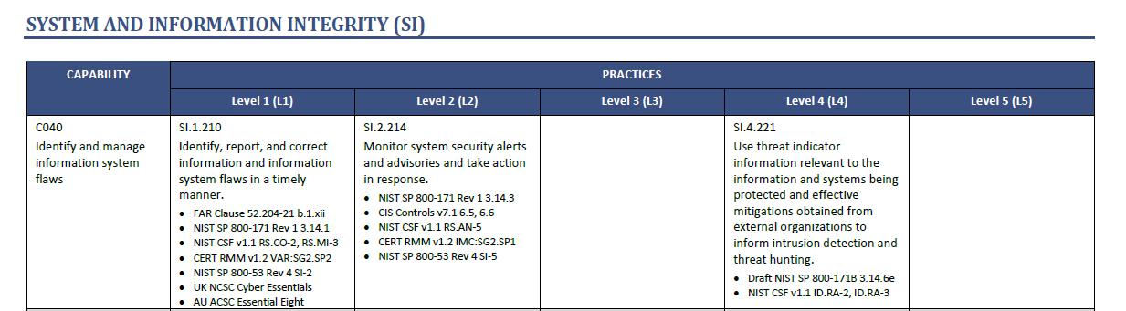 an image of CMMC v1.0 excerpt