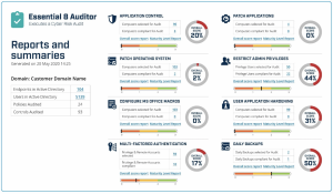 Security audit reports